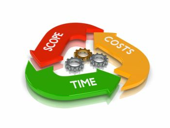 Project and Event Management